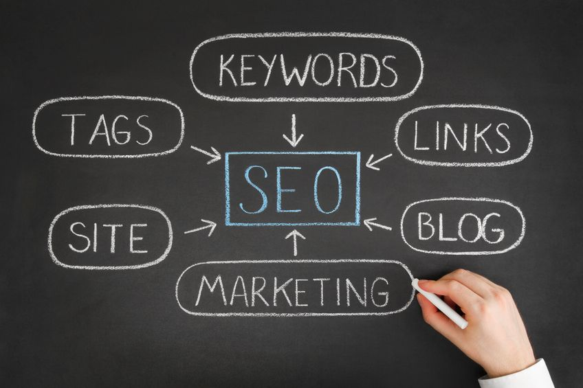 Search Engine Optimization concept on blackboard.